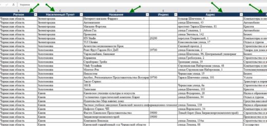 база компаний Украины